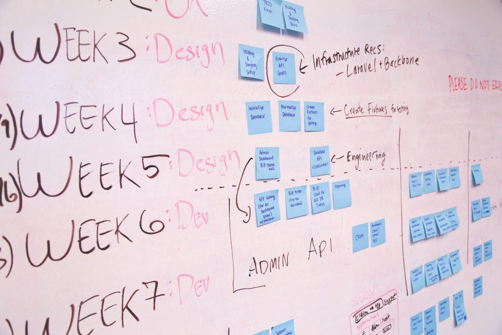 OKR and KPI Brainstorm with sticky notes on whiteboard